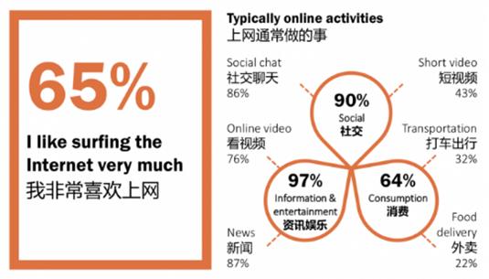 图:《中国老龄化社会的潜藏价值》配图